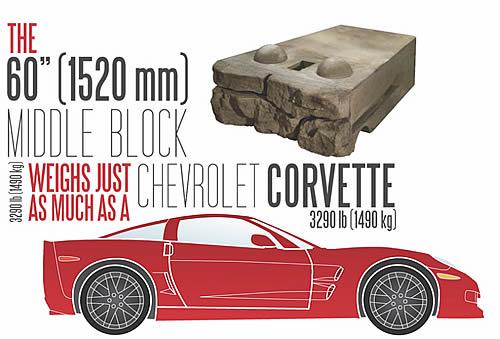 Corvette-WeightBlock