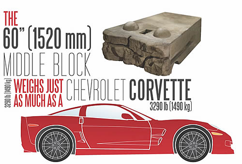 Corvette-WeightBlock